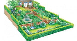 Hanggarten: Drei tolle Lösungen