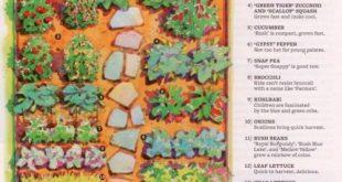 A backyard vegetable garden plan for an 8' x 12' space ~ from Better Homes a...