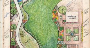 14 Some of the Coolest Ideas How to Improve Landscape Design Plans Backyard