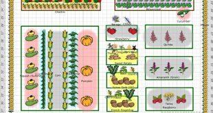 Gartenplan – 2018: Gemüsegarten
