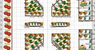 Gartenplan - 2013: Potager überarbeitet Dieser Plan könnte leicht für ...